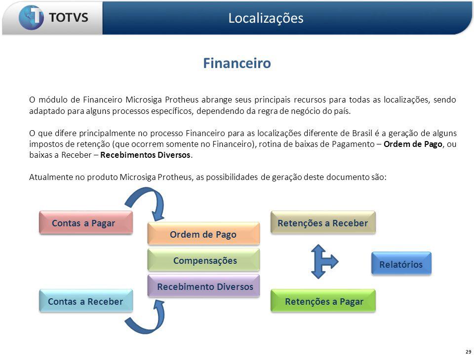Financeiro Localizações Contas a Pagar Retenções a Receber
