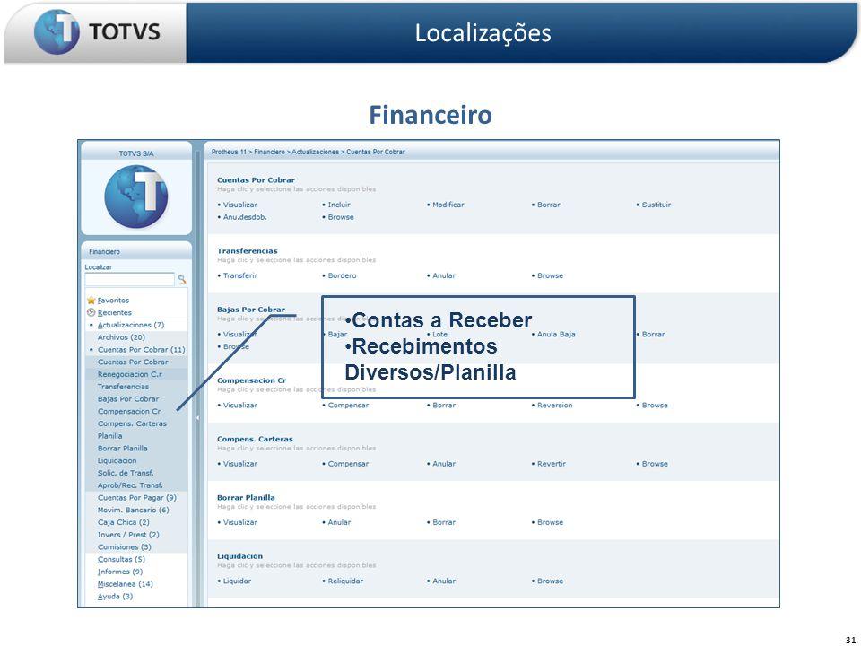 Financeiro Localizações Contas a Receber