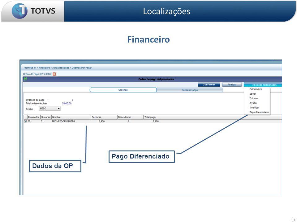 Localizações Financeiro Pago Diferenciado Dados da OP