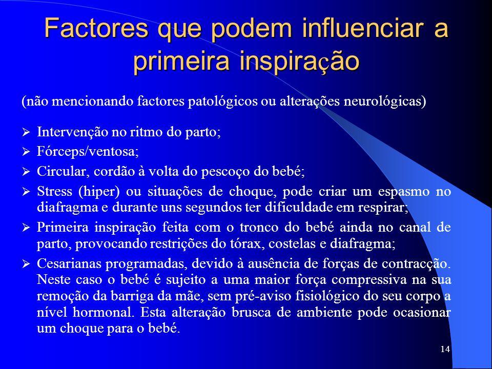 Factores que podem influenciar a primeira inspiração