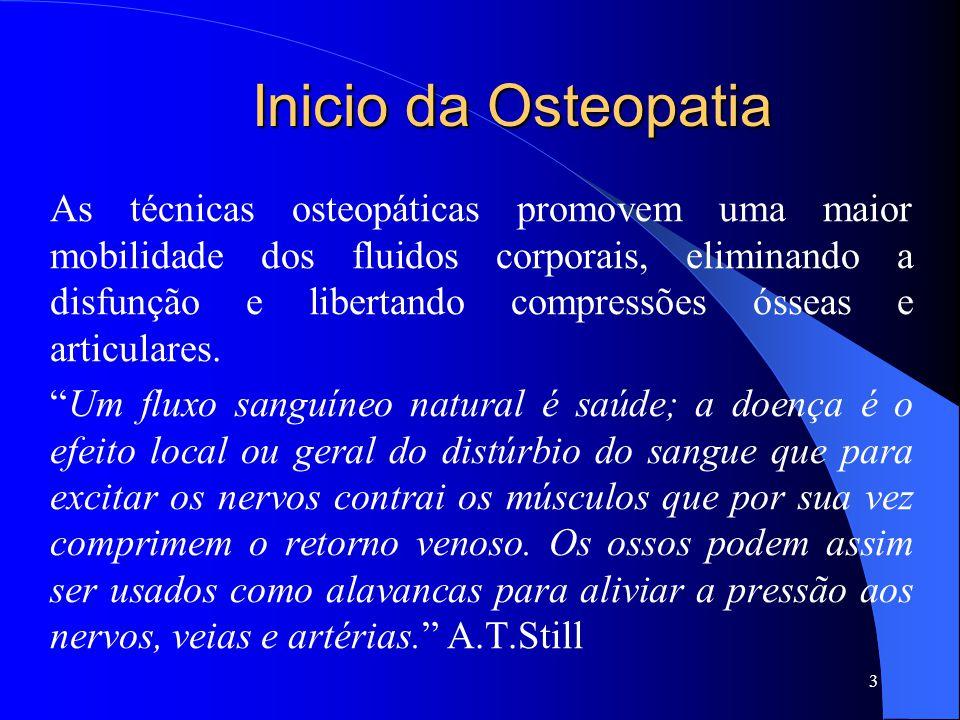 Inicio da Osteopatia