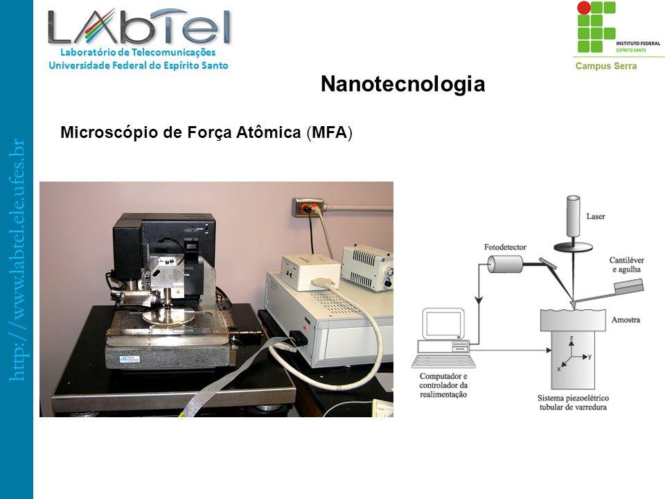 Nanotecnologia Microscópio de Força Atômica (MFA) 11