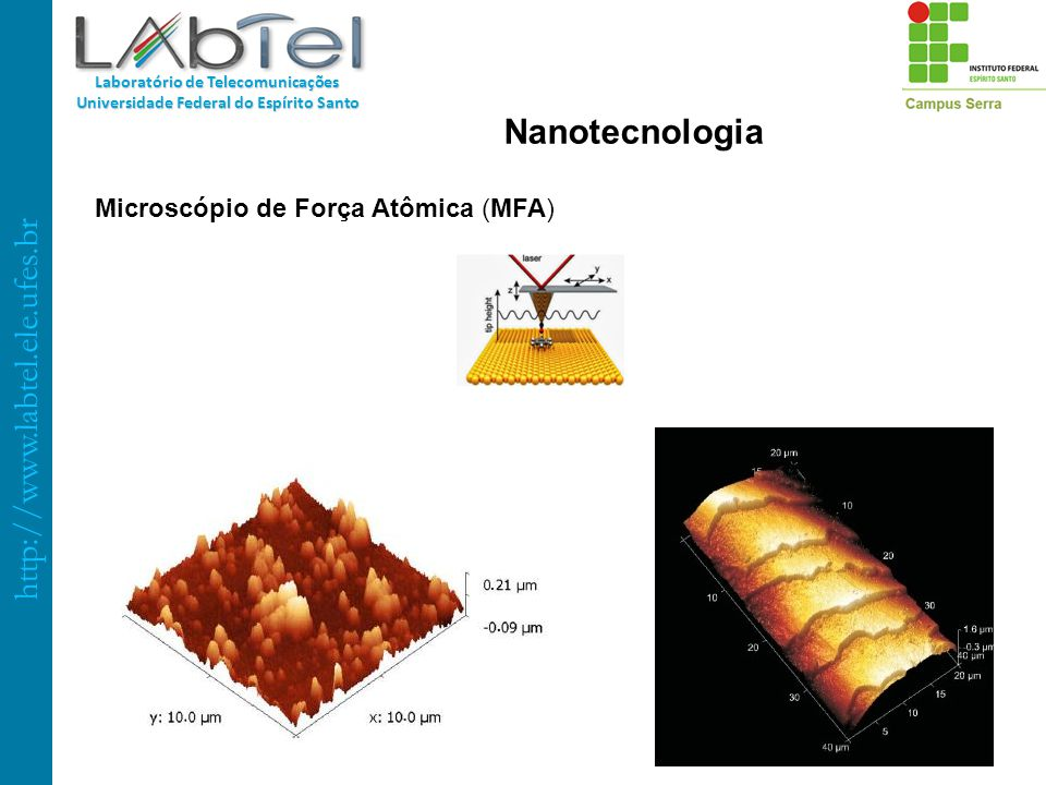 Nanotecnologia Microscópio de Força Atômica (MFA) 12