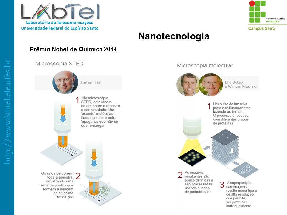 Prêmio Nobel de Química 2014