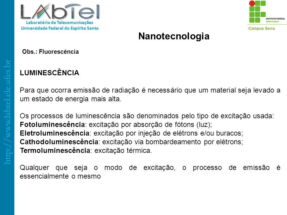 Nanotecnologia LUMINESCÊNCIA