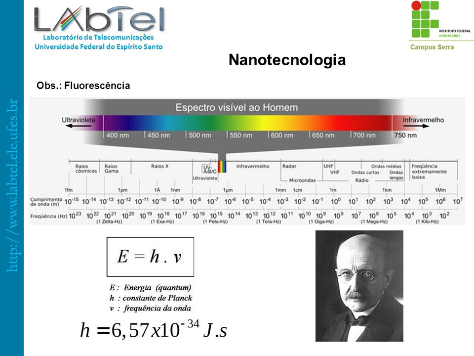 Nanotecnologia Obs.: Fluorescência 16