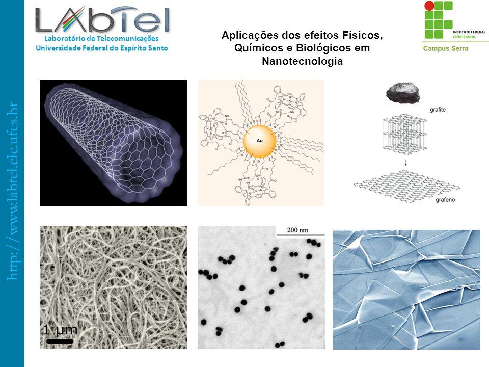 Aplicações dos efeitos Físicos, Químicos e Biológicos em Nanotecnologia