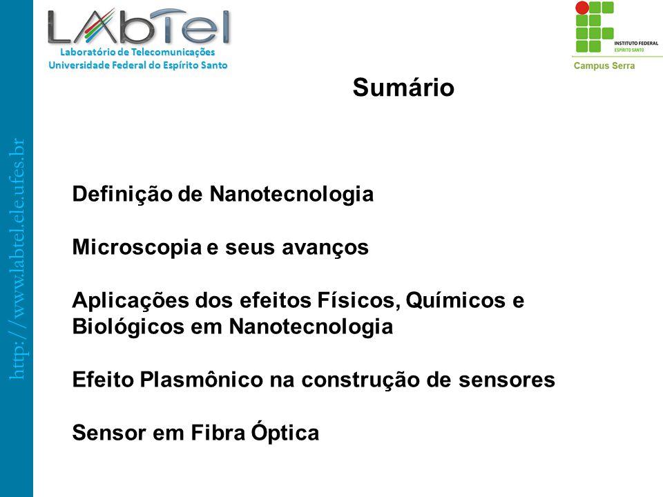 Sumário Definição de Nanotecnologia Microscopia e seus avanços