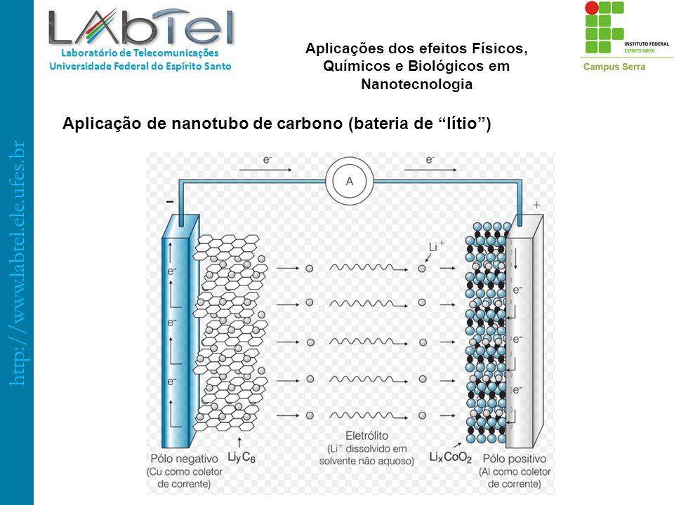 Aplicação de nanotubo de carbono (bateria de lítio )