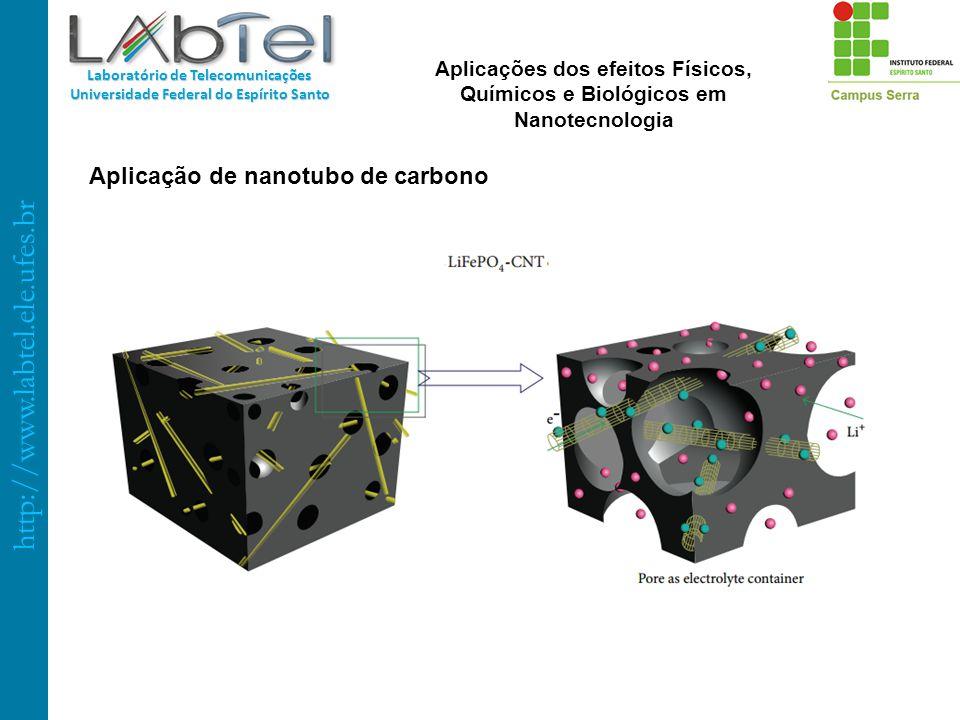 Aplicação de nanotubo de carbono