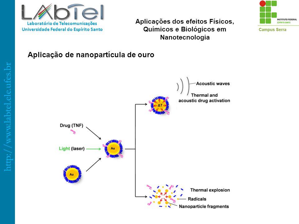 Aplicação de nanopartícula de ouro