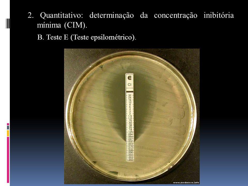 2. Quantitativo: determinação da concentração inibitória mínima (CIM).