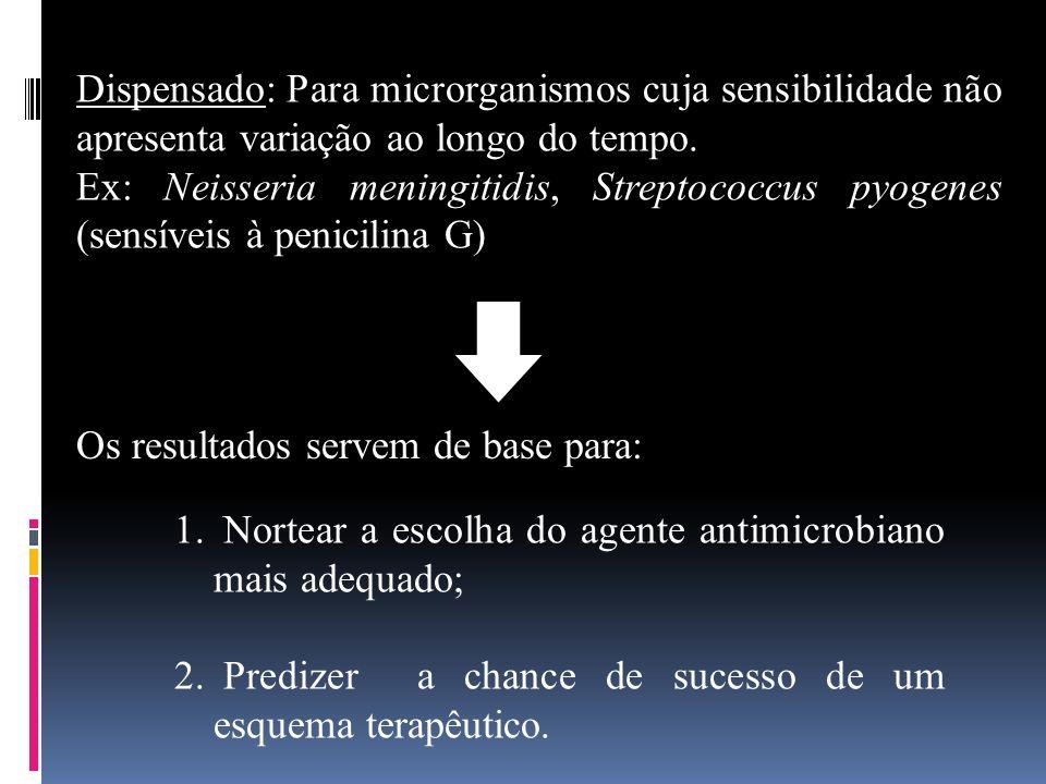 Dispensado: Para microrganismos cuja sensibilidade não apresenta variação ao longo do tempo.