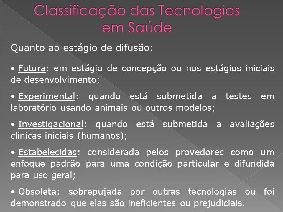 Classificação das Tecnologias em Saúde