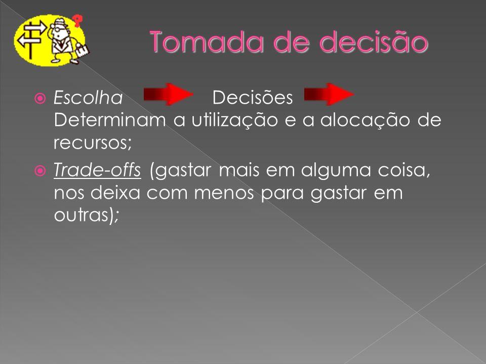 Tomada de decisão Escolha Decisões Determinam a utilização e a alocação de recursos;