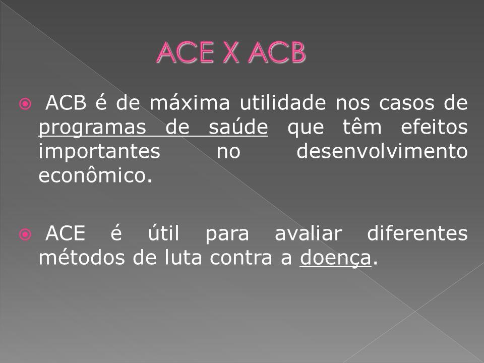 ACE X ACB ACB é de máxima utilidade nos casos de programas de saúde que têm efeitos importantes no desenvolvimento econômico.