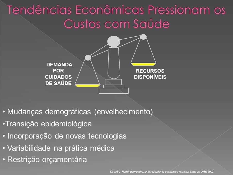 DEMANDA POR CUIDADOS DE SAÚDE
