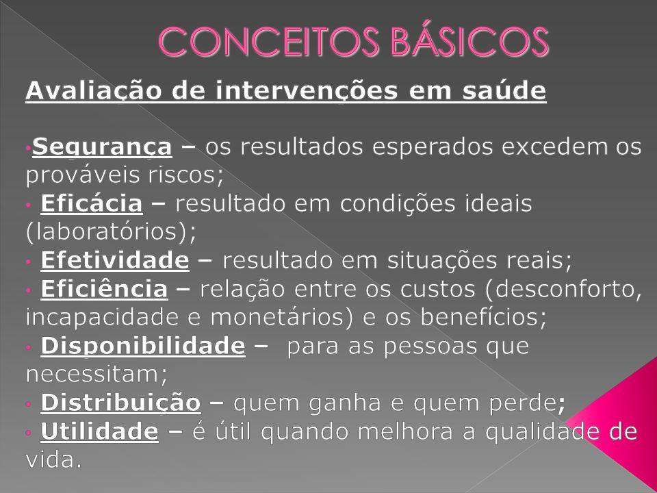 CONCEITOS BÁSICOS Avaliação de intervenções em saúde