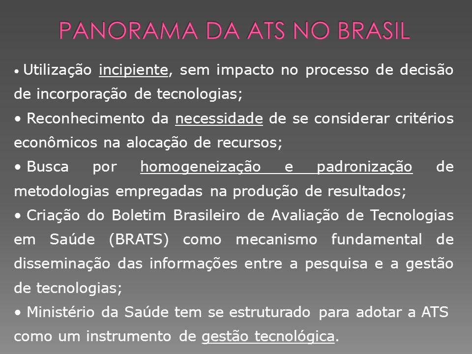 PANORAMA DA ATS NO BRASIL