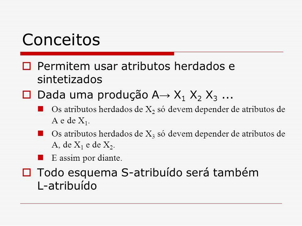 Conceitos Permitem usar atributos herdados e sintetizados
