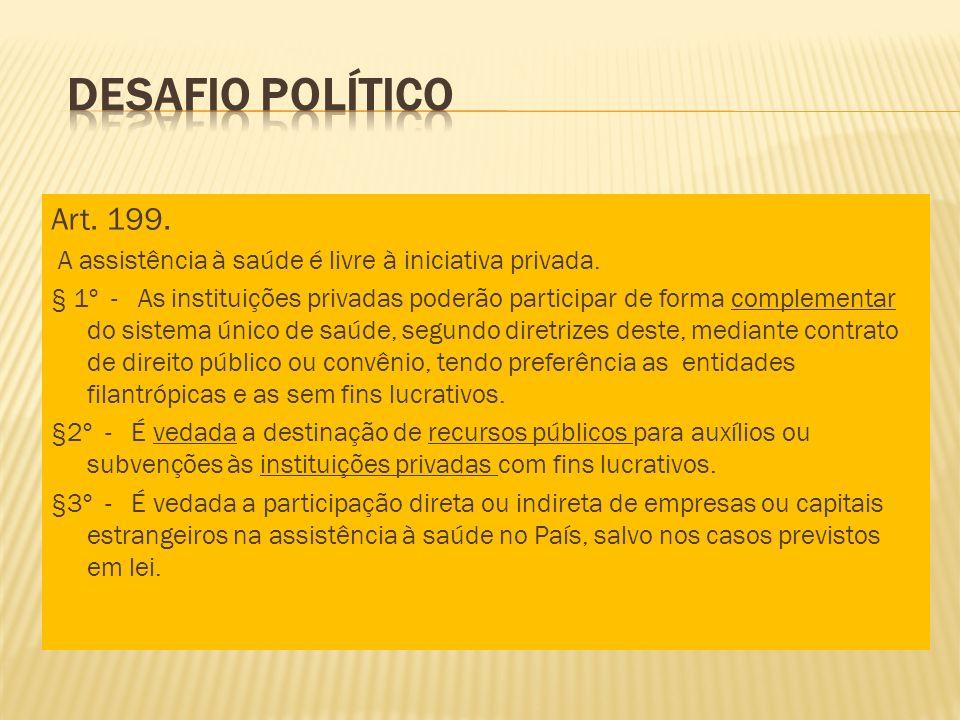Desafio Político Art. 199. A assistência à saúde é livre à iniciativa privada.