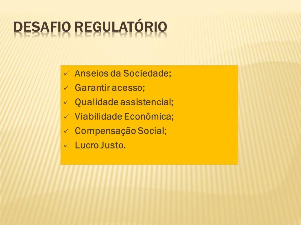 Desafio Regulatório Anseios da Sociedade; Garantir acesso;