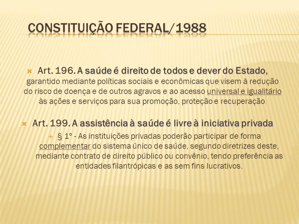 Constituição Federal/1988