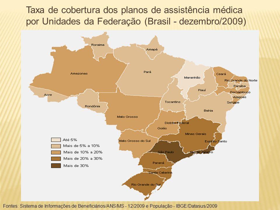 Taxa de cobertura dos planos de assistência médica por Unidades da Federação (Brasil - dezembro/2009)