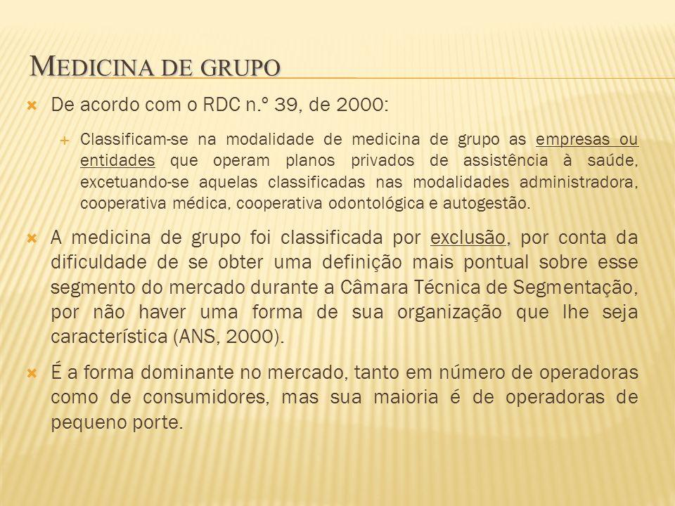 Medicina de grupo De acordo com o RDC n.º 39, de 2000: