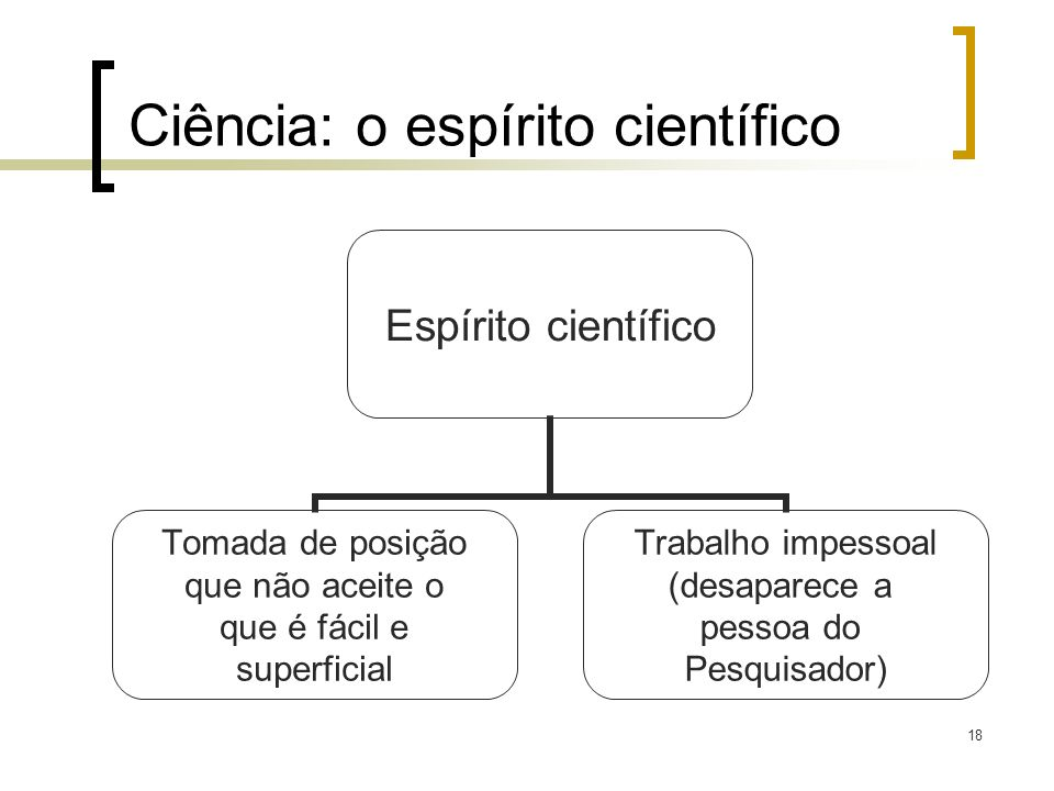 Ciência: o espírito científico