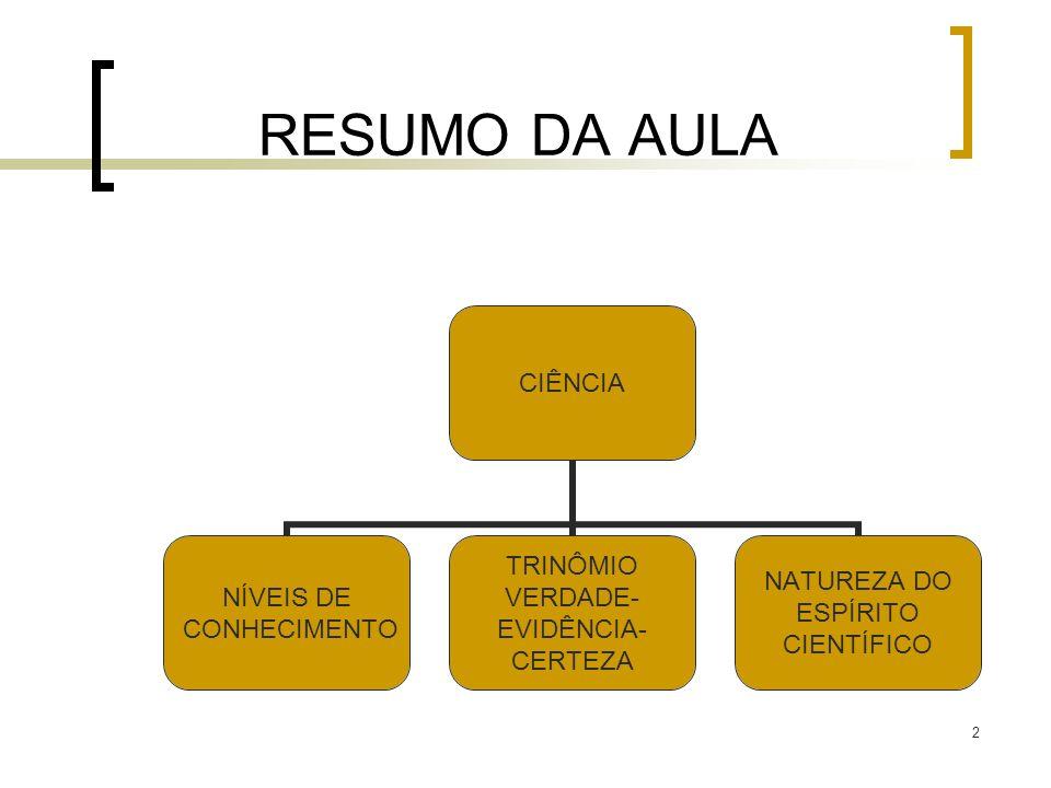 RESUMO DA AULA