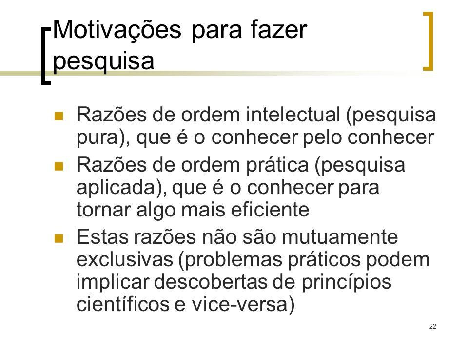 Motivações para fazer pesquisa