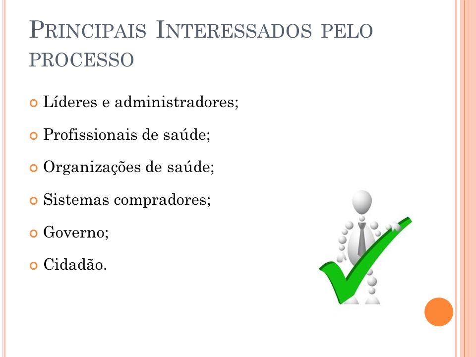 Principais Interessados pelo processo