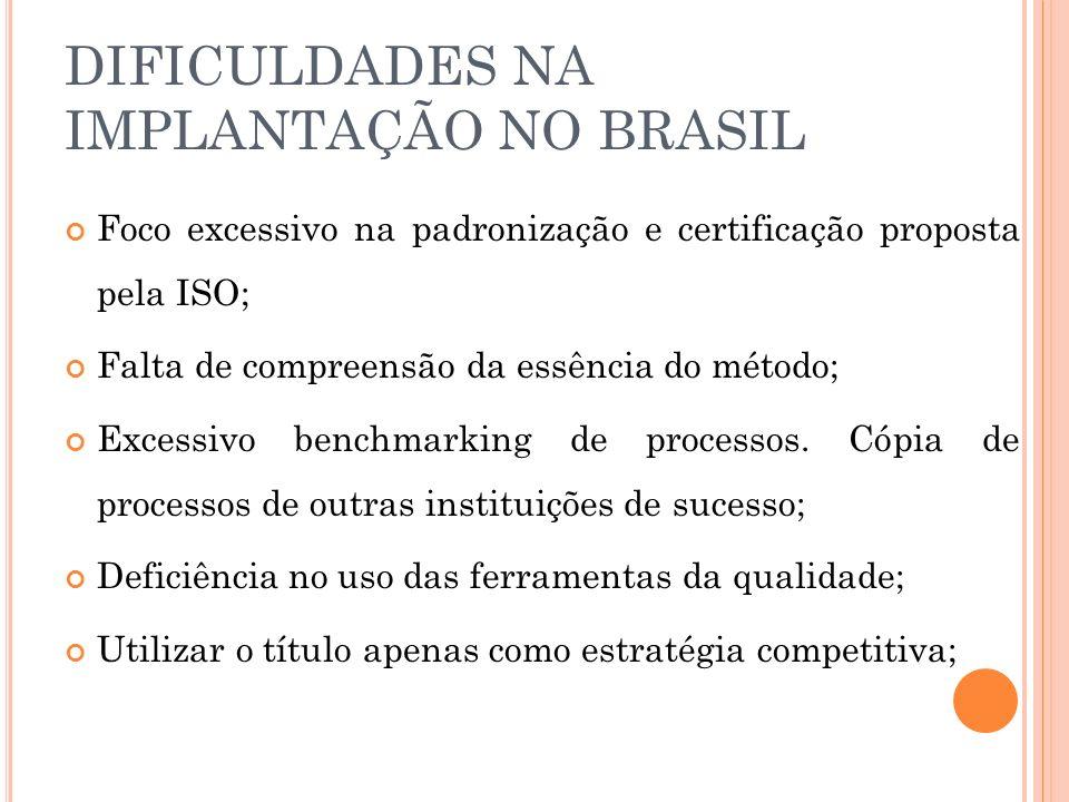 DIFICULDADES NA IMPLANTAÇÃO NO BRASIL
