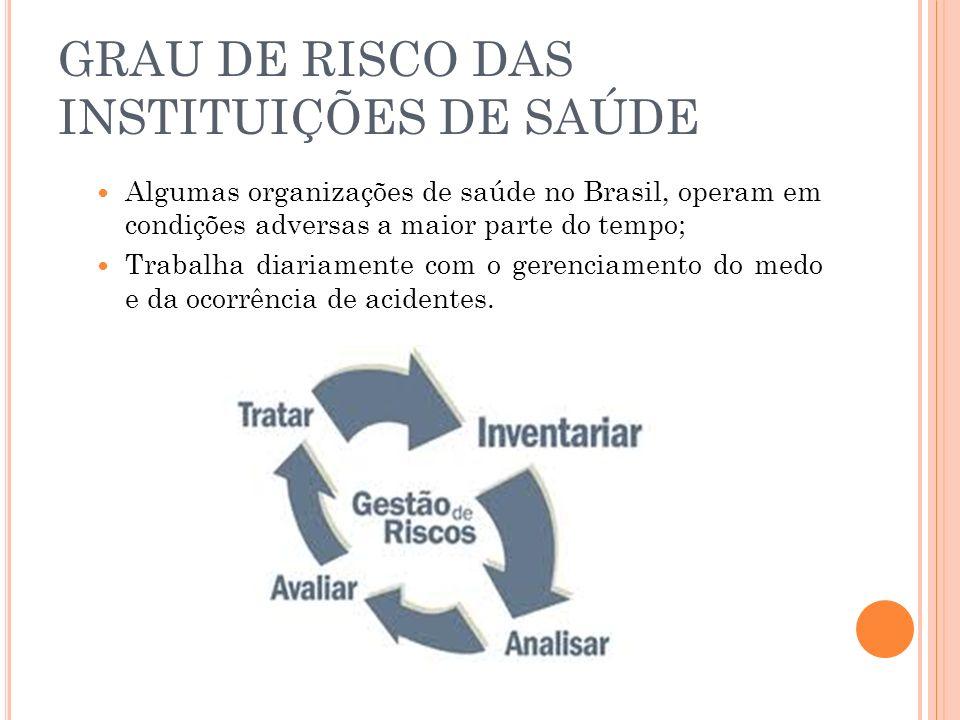 GRAU DE RISCO DAS INSTITUIÇÕES DE SAÚDE