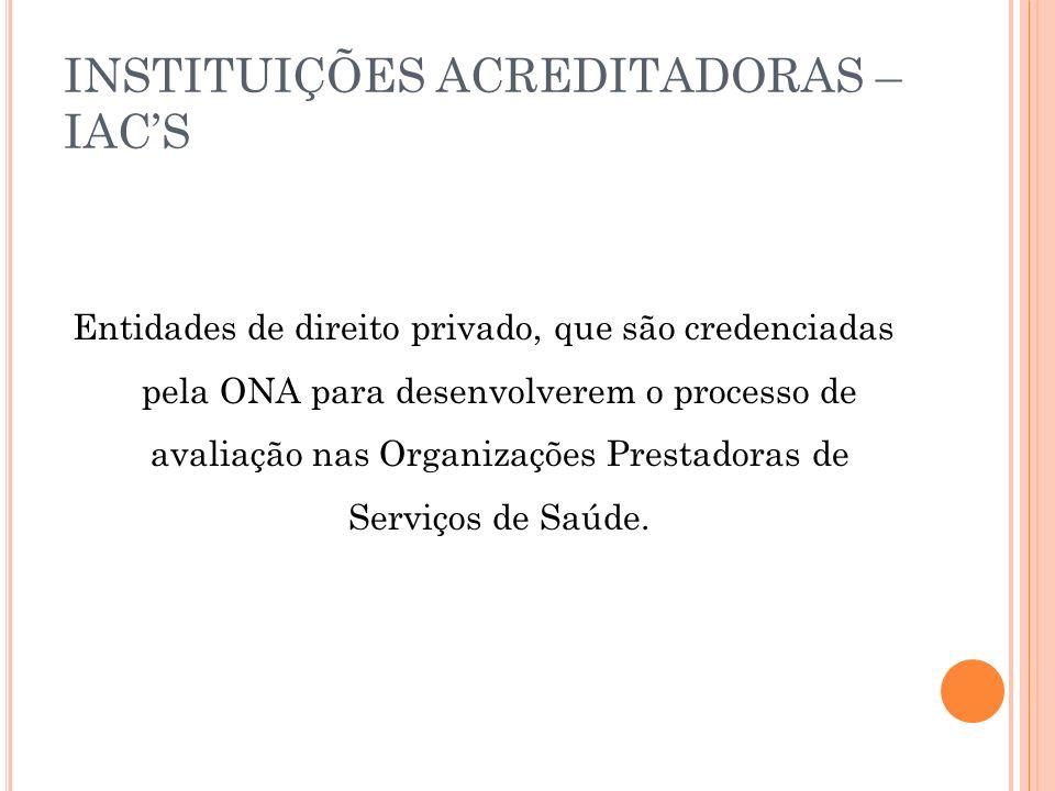 INSTITUIÇÕES ACREDITADORAS – IAC'S