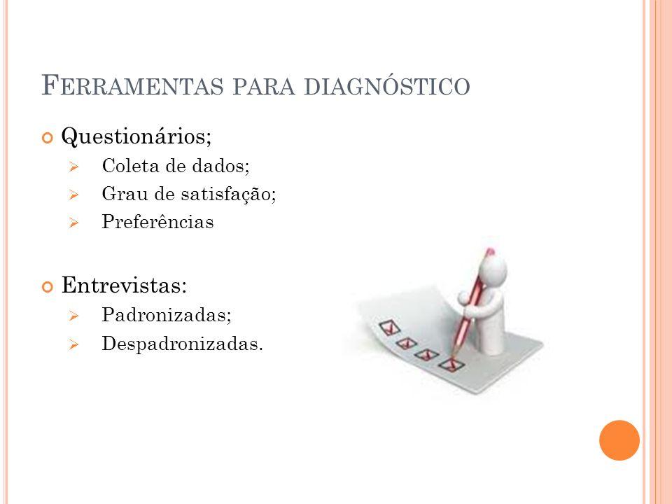 Ferramentas para diagnóstico