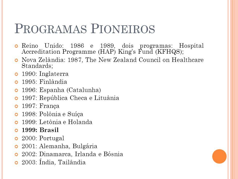Programas Pioneiros Reino Unido: 1986 e 1989, dois programas: Hospital Accreditation Programme (HAP) King's Fund (KFHQS);