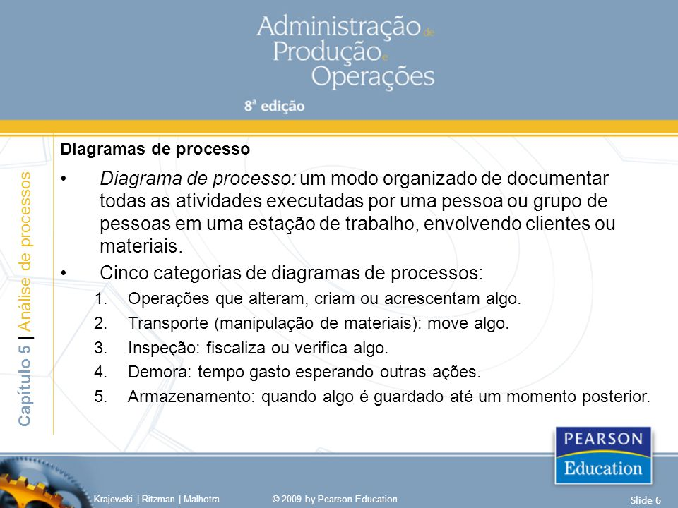 Cinco categorias de diagramas de processos: