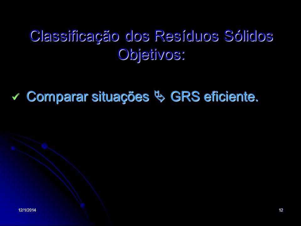 Classificação dos Resíduos Sólidos Objetivos: