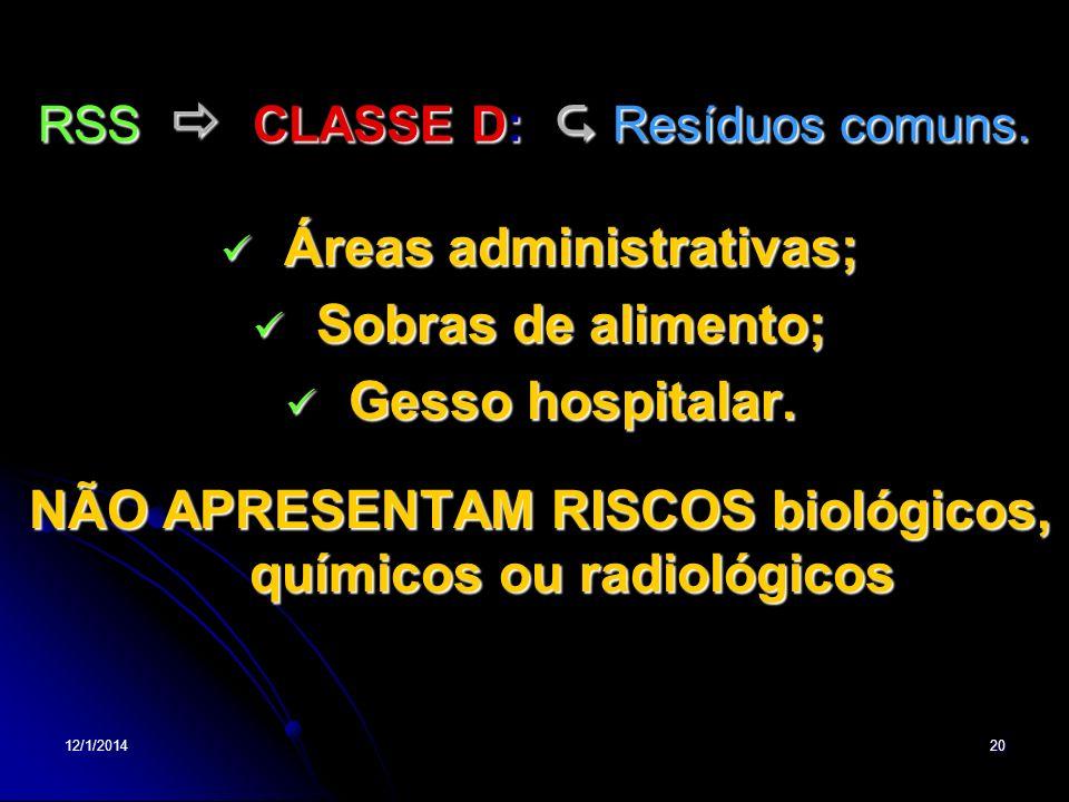 RSS  CLASSE D:  Resíduos comuns.