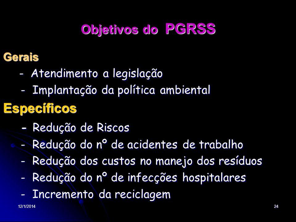 Específicos - Redução de Riscos Objetivos do PGRSS Gerais