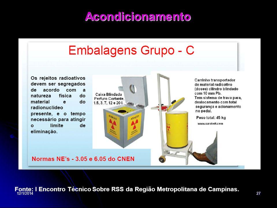 Acondicionamento Fonte: I Encontro Técnico Sobre RSS da Região Metropolitana de Campinas.