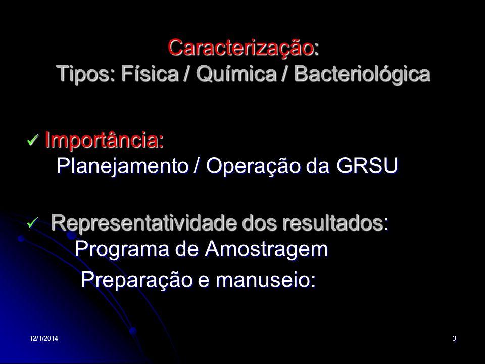 Caracterização: Tipos: Física / Química / Bacteriológica