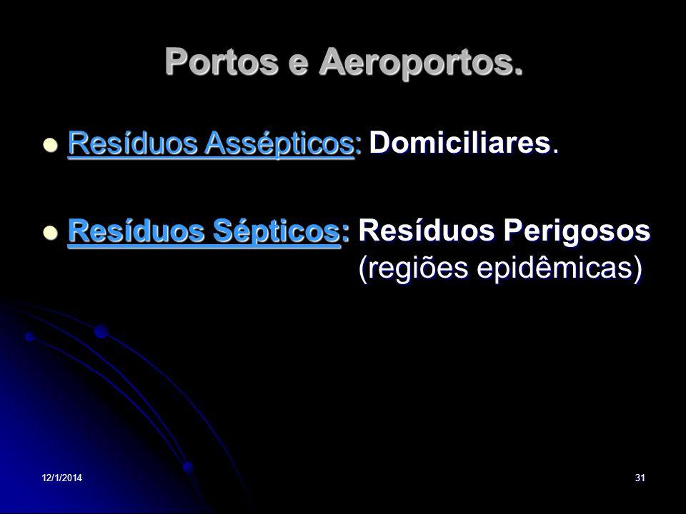 Portos e Aeroportos. Resíduos Assépticos: Domiciliares.