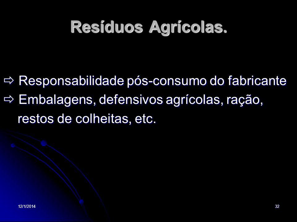 Resíduos Agrícolas.  Responsabilidade pós-consumo do fabricante
