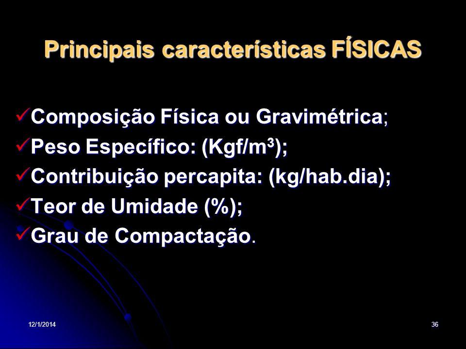 Principais características FÍSICAS