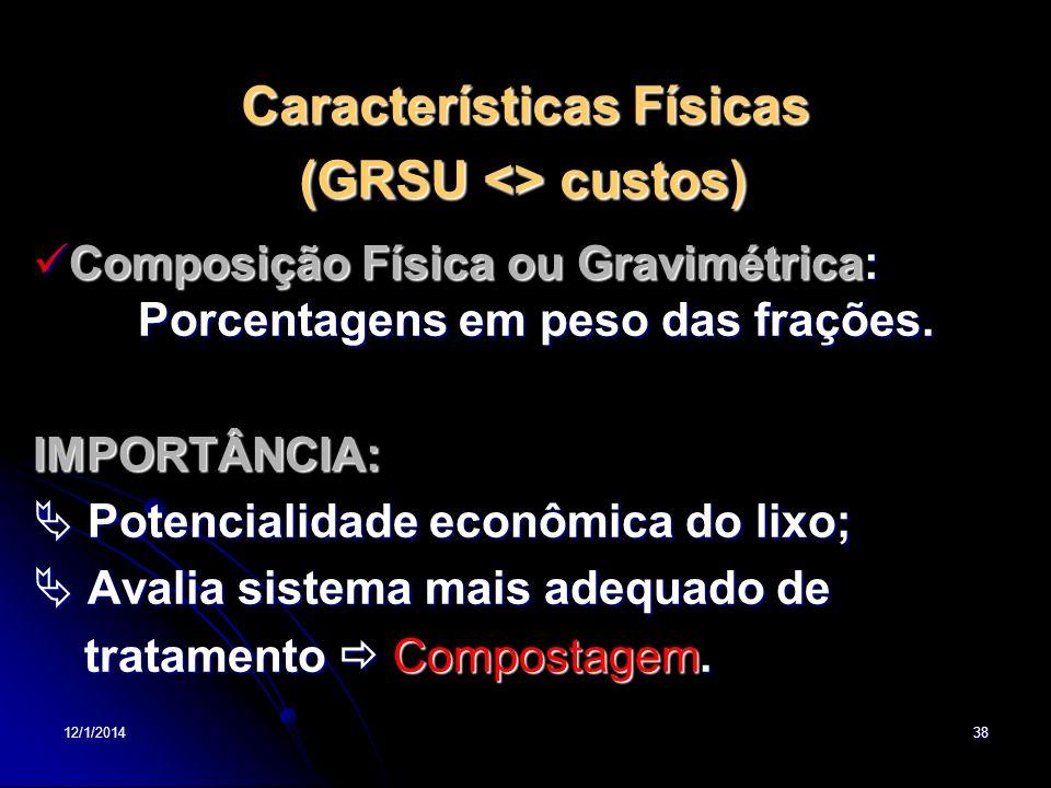 Características Físicas (GRSU <> custos)
