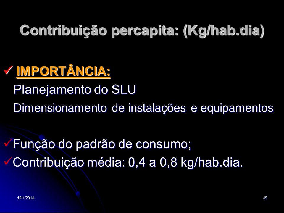 Contribuição percapita: (Kg/hab.dia)