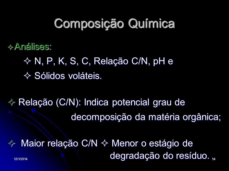 Composição Química Análises:  N, P, K, S, C, Relação C/N, pH e